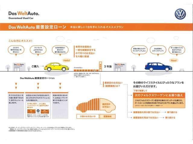 Volkswagen立川 認定中古車センター(3枚目)